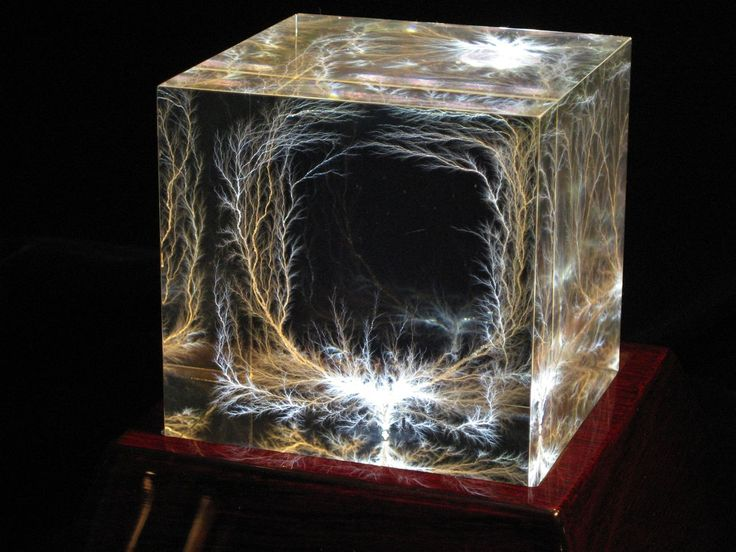 Electricity Discharged Into Cube