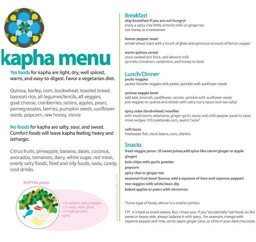 Ayurvedic weight loss plan Kapha Breakfast