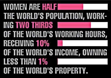 women, disparity, & poverty