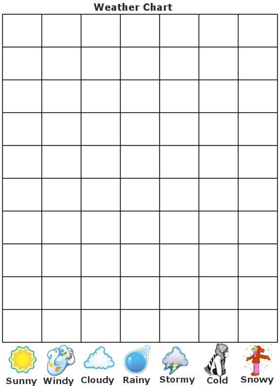 Free Printable Weather Chart | Classroom ideas | Pinterest