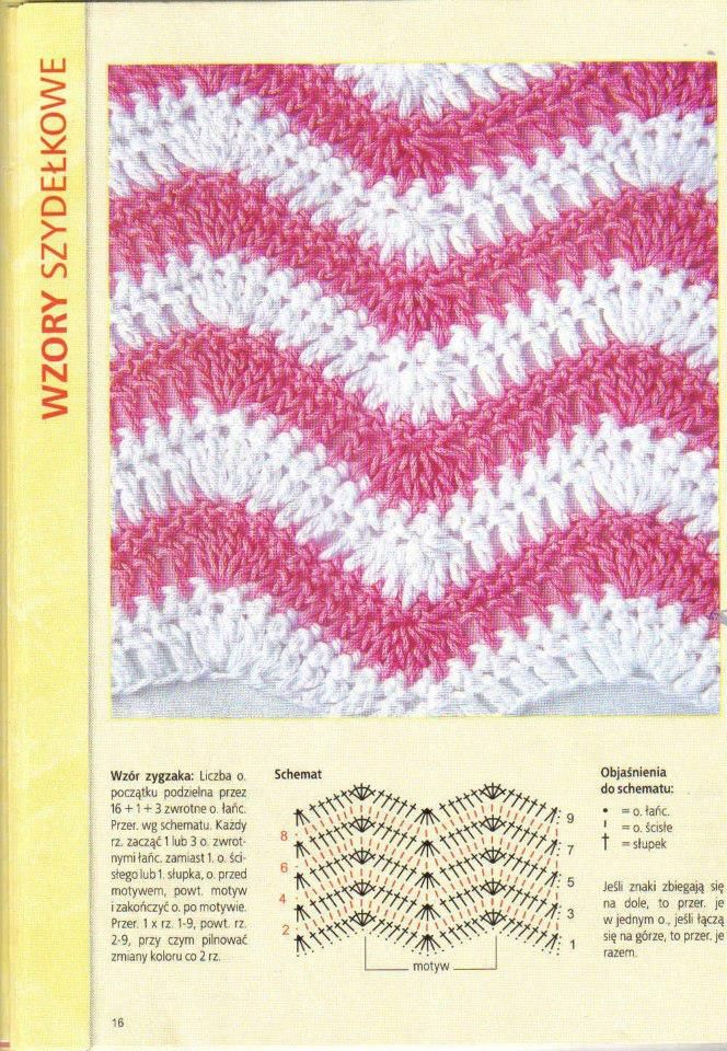 Crochet stitch chevron. Too cute!!!