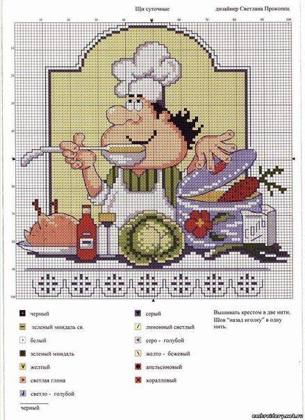 Вышивки на кухню крестиком 82