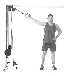 chest exercises on cable machine