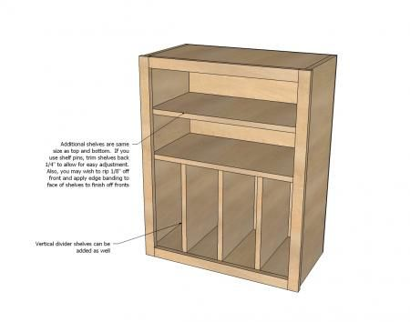 Wall Kitchen Cabinet Basic Carcass Plan Ana White Pinterest