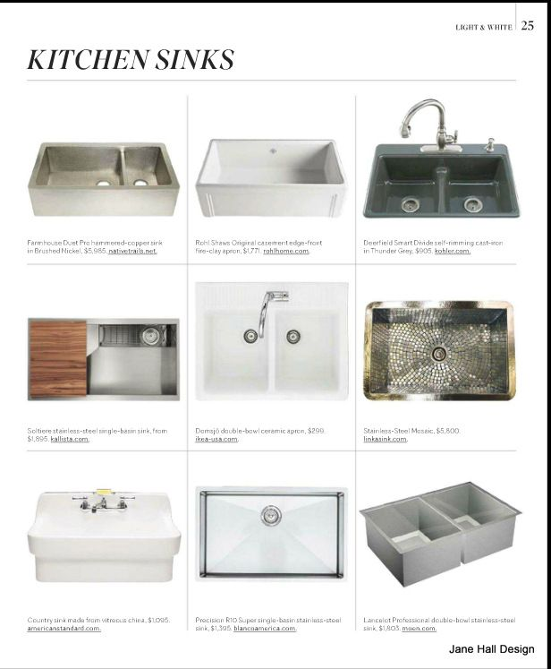 Kitchen Sink Options : Options for kitchen sinks. Kitchen Decorating Ideas Pinterest