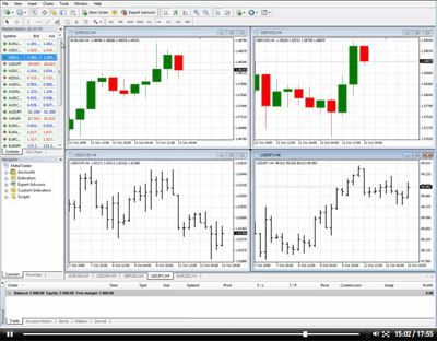 How do forex brokers make money