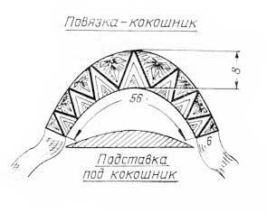 Выкройка русских кокошников