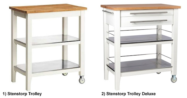 Ikea Patrull Drawer Cabinet Catch ~ Stenstorp Trolley Deluxe