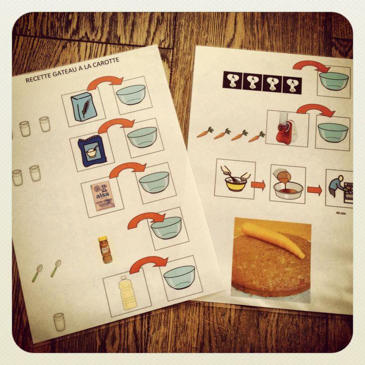 Créez des recette en images ! C'est plus facile à comprendre...