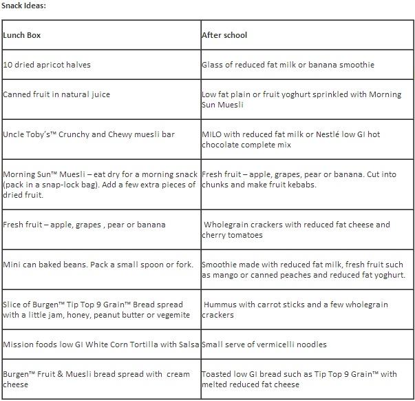 insulin resistance food list pdf