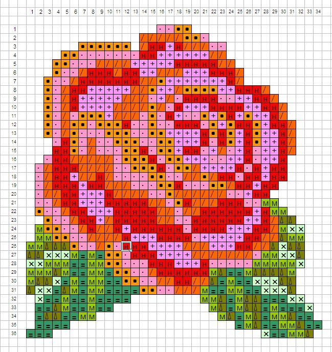Алая роза Триптих.Схема для вышивки крестом - Белые розы