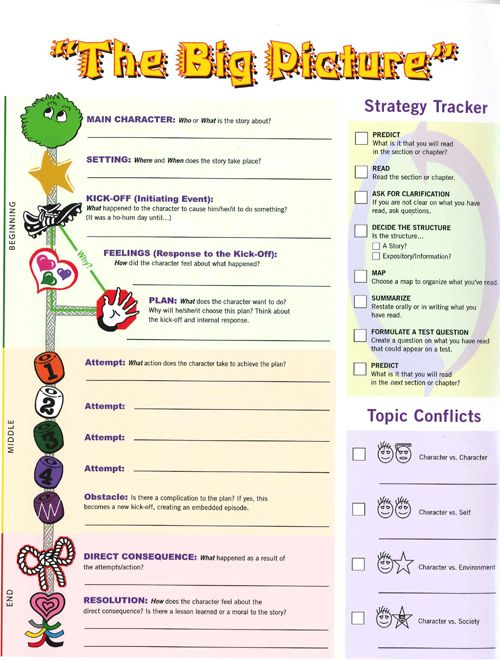 The Big Picture (Story Grammar Marker) : Therapy Ideas ...