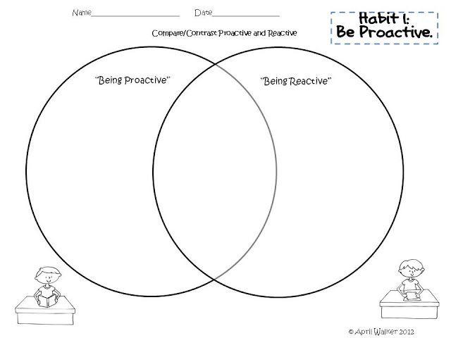 7 habits lesson plan 7 habits leader in me lesson plans pinterest. Black Bedroom Furniture Sets. Home Design Ideas