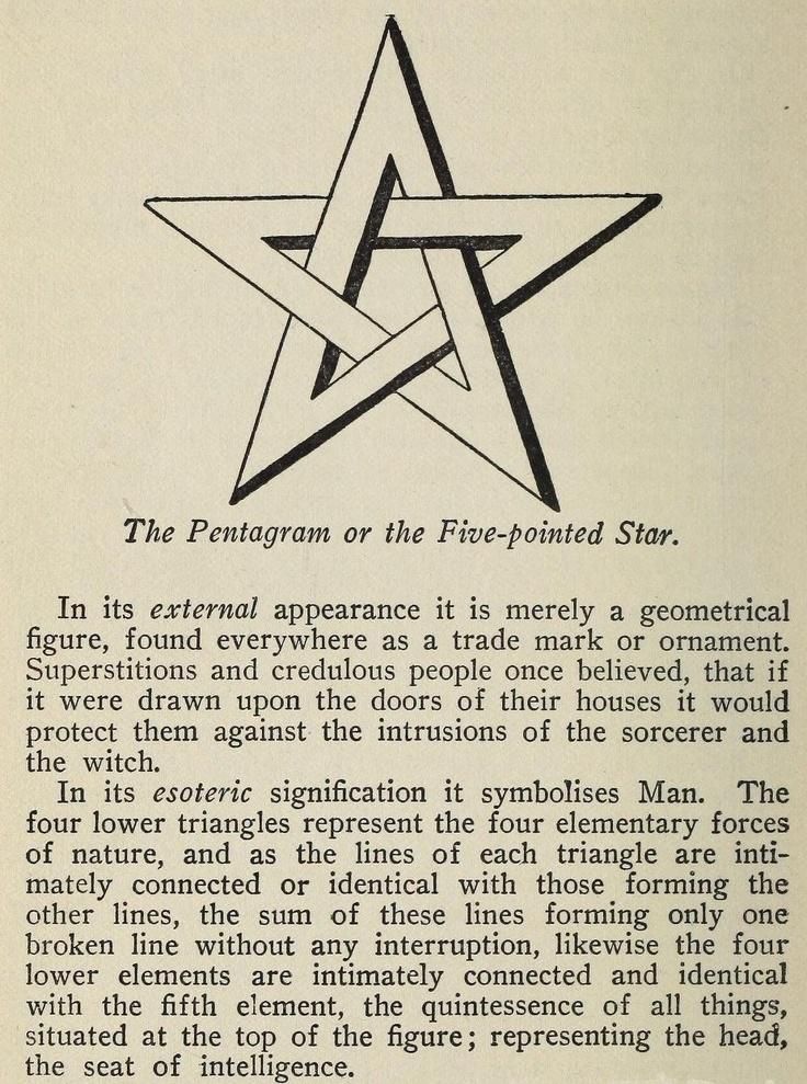 how to draw pentagram for spells