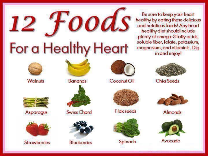 Healthy heart healthy snacks healthy shmelthy pinterest