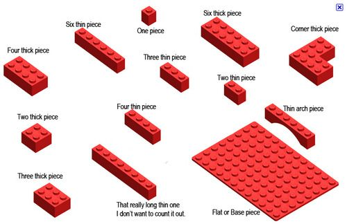 car boy photo ideas - Pin by Faith Vittitoe on Organization Lego