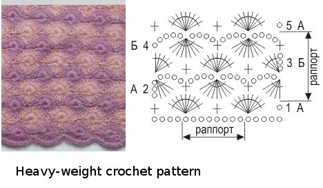 Crochet Patterns Medium Weight Yarn : CROCHET PATTERNS HEAVY WEIGHT YARN FREE CROCHET PATTERNS