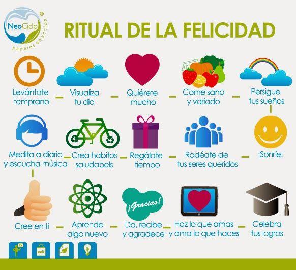 Marzo 20 Día internacional de la Felicidad | Classroom ...