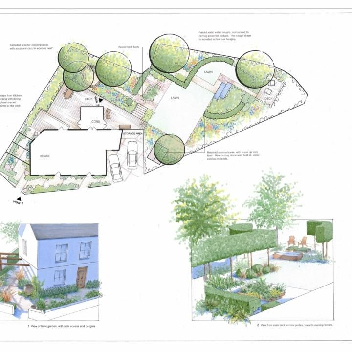 Pin by julie melear on landscape drawings pinterest for Professional landscape design