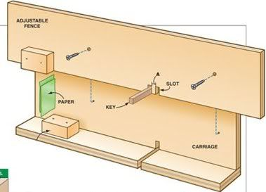 Here Free Box Joint Jig Woodworking Plan Grand