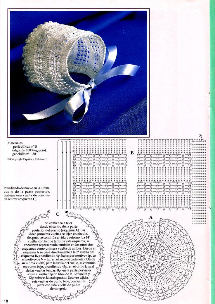 Вязание крючком для начинающих шапочка для новорожденного