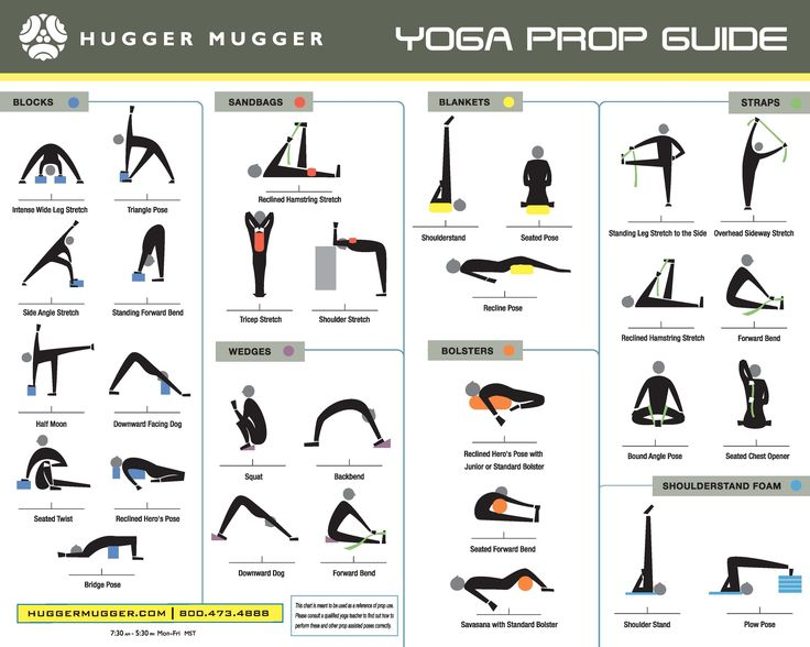 Yoga Prop Guide