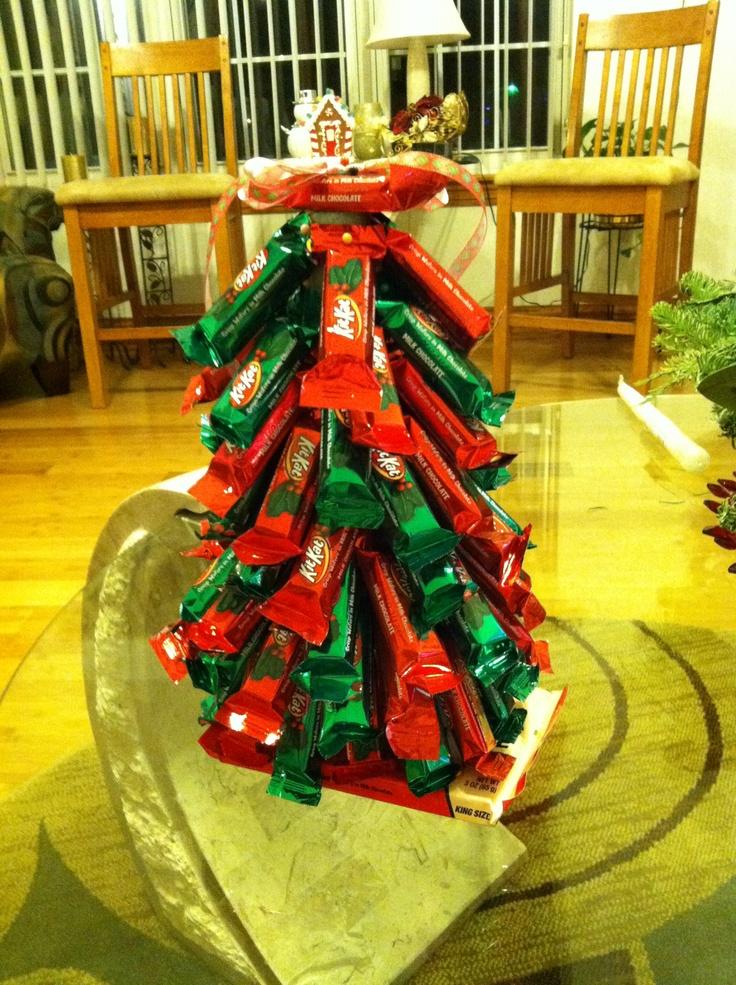 Kit Kat Christmas tree   Food   Pinterest
