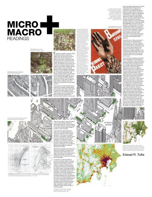 modular grid layout magazine layout ideas pinterest