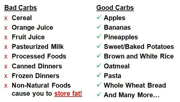 Good carbs vs bad carbs list liss cardio workout