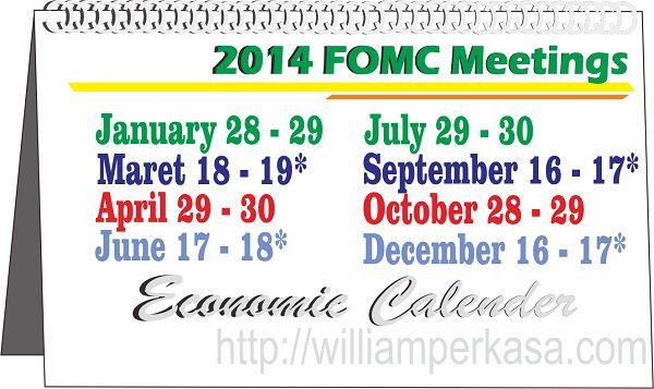 Fomc meeting forex
