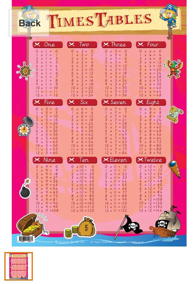 Pink pirate multiplication poster. Great for those pink lovers and for ...