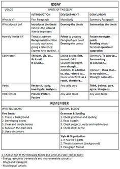 descriptive essay writing worksheets
