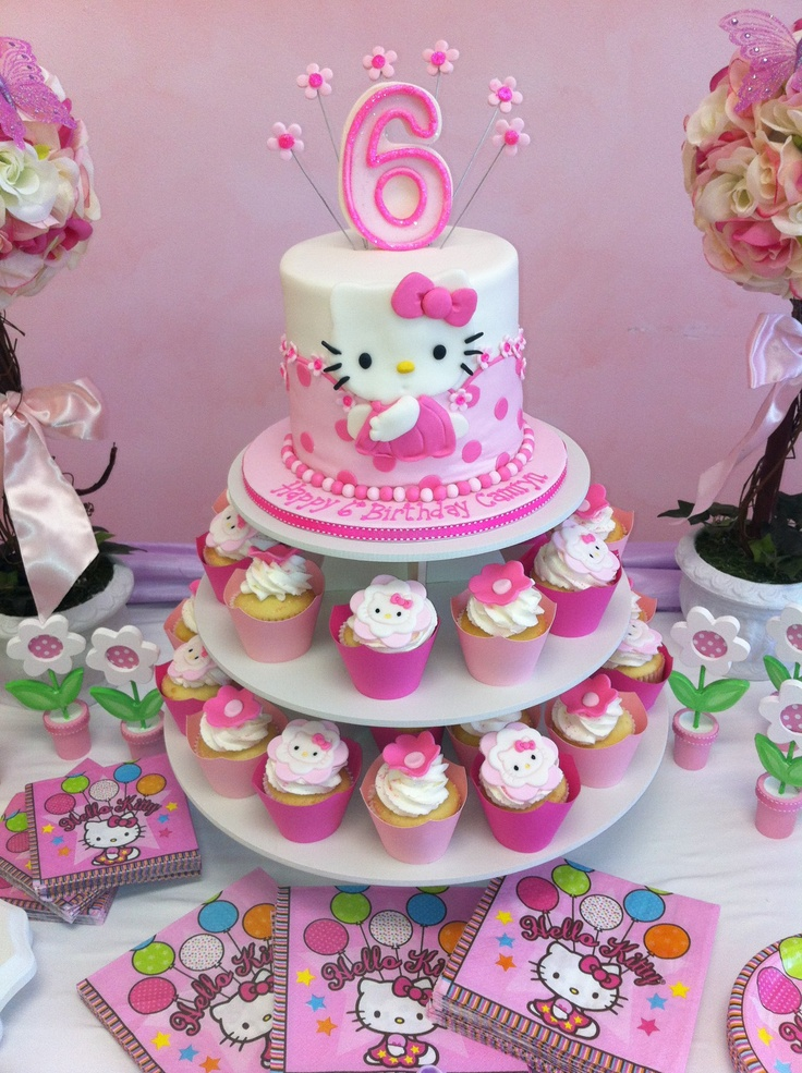 Hello Kitty Birthday Cake And Cupcakes Image Inspiration of Cake