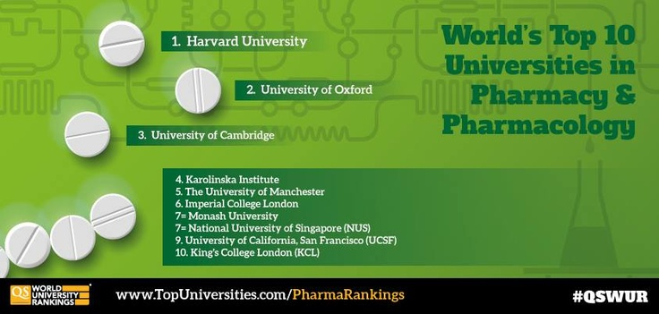 Pharmacy english subjects in college