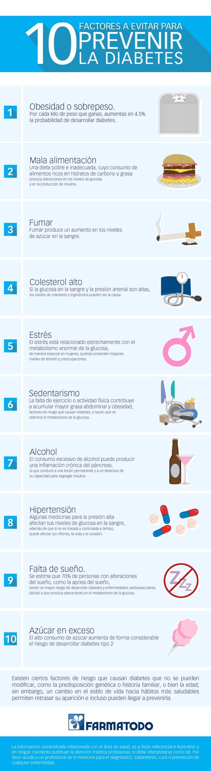 Evita estos 10 factores y prevén la diabetes #salud
