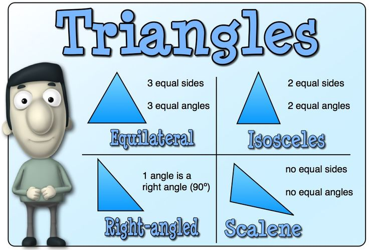 Triangles : Math Ideas : Pinterest