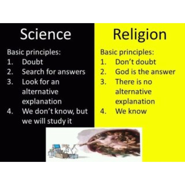 science versus religion Science versus religion wwwscreca dear friends, i am looking for volunteers to make youtube videos regarding science versus the quran the videos will be based on our introductions to the chapters of the quran.