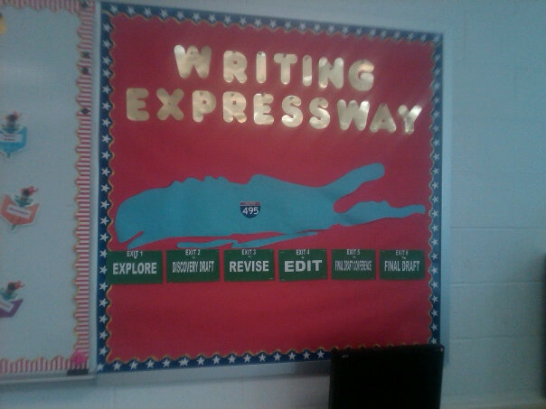writing process bulletin board T-8255 - make learning an adventure for students as they follow the five-piece map of the writing process: pre-writing, drafting, revising, editing, and publishing.