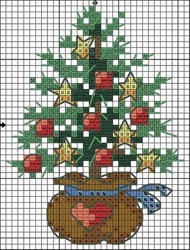 Christmas tree counted cross stitch
