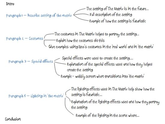 Buynarrative essay tips