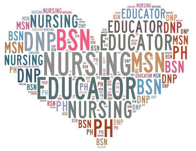 Pin By Sourcing4 Talent On Nurse Educators Pinterest