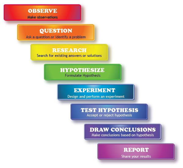 What is research literature review