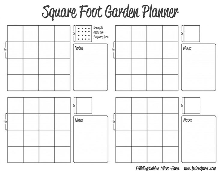 Square Foot Garden Planner FMF Outdoors Pinterest