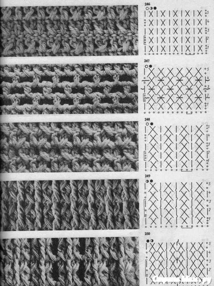 Гирич 1000 узоров вязания крючком