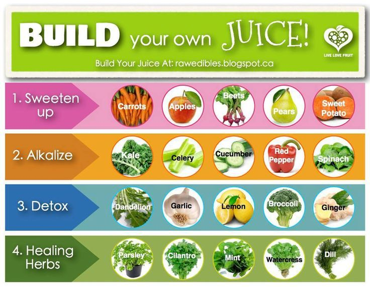 healthy vegetable and fruit juice recipes frozen fruit healthy smoothie