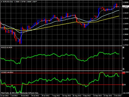 Bdo forex aud to php