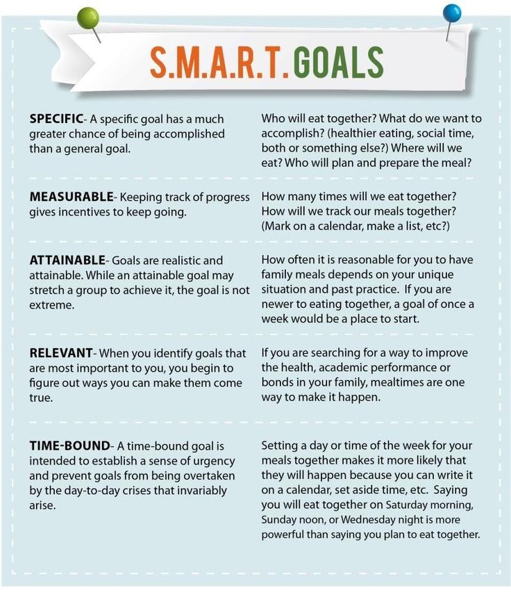 Good essays for setting goals