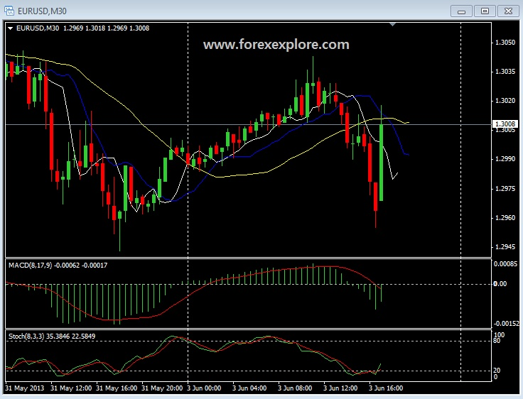 Forex box nz