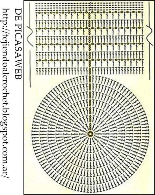 Boina ganchillo patrones - Imagui