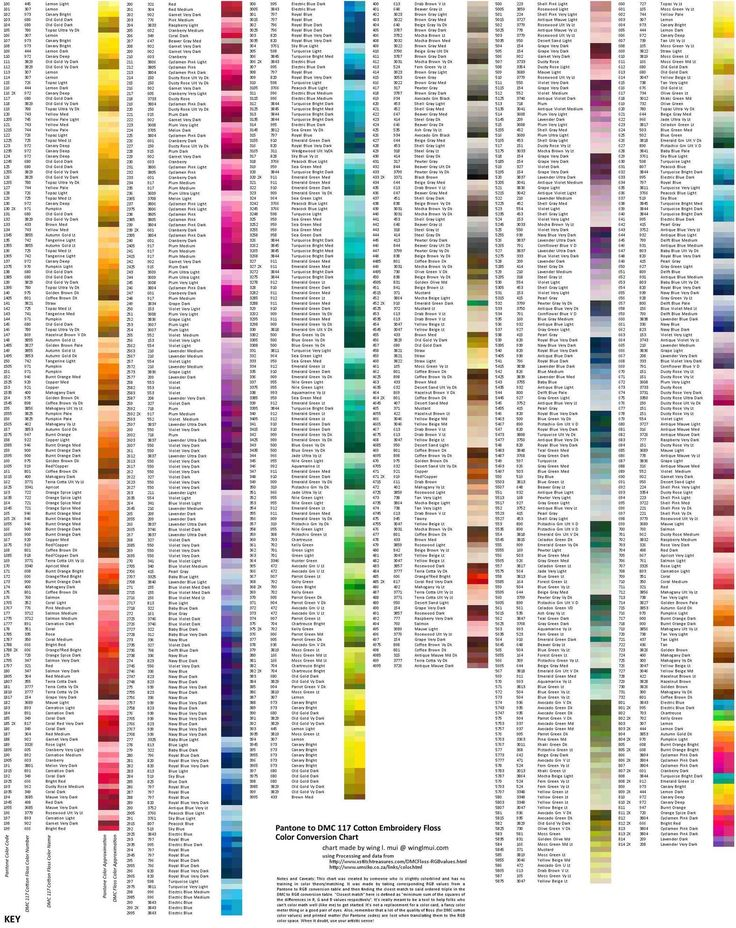 Pantone Colors To Dmc Thread Chart  Embroidery  Pinterest